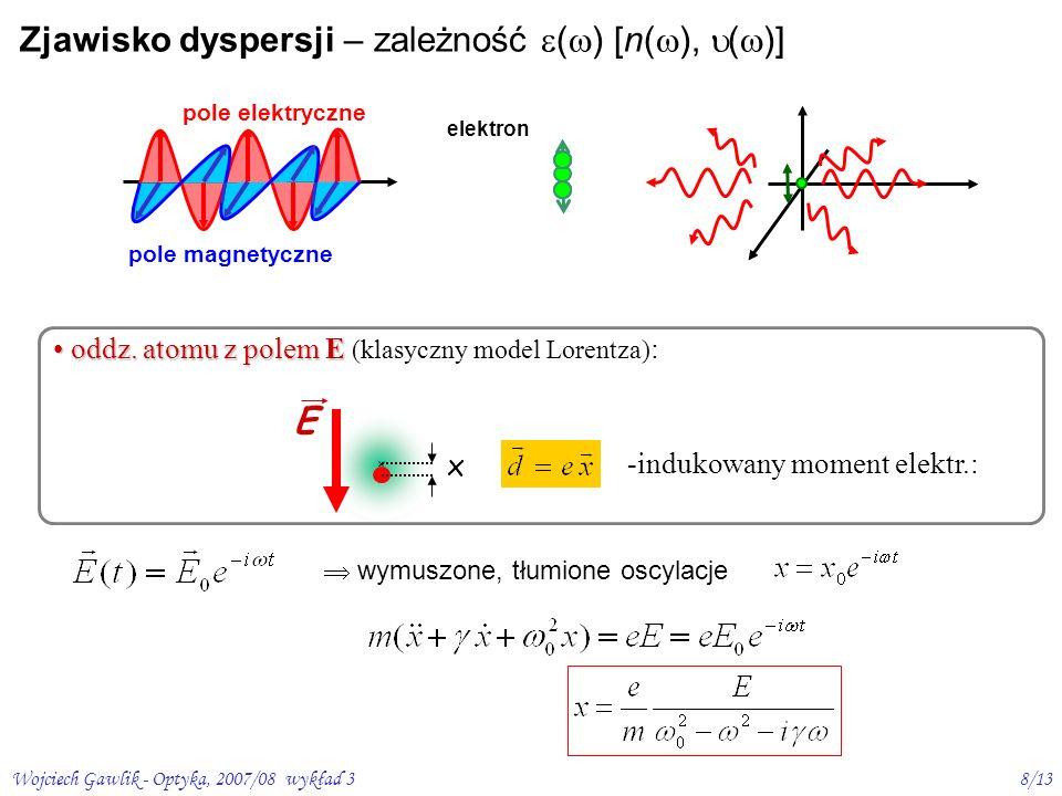 Zjawisko dyspersji – zależność () [n(), ()]